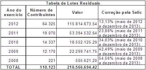 Imposto-Renda-Tabela